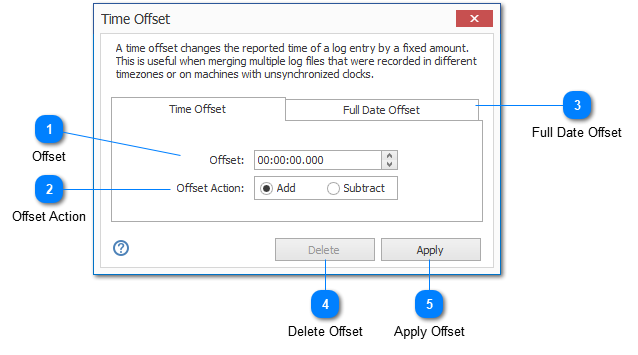 Time Offset